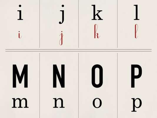 Zoom sur les lettres de l'alphabet du papier peint abécédaire idéal pour chambre d'enfant, design Ich&Kar
