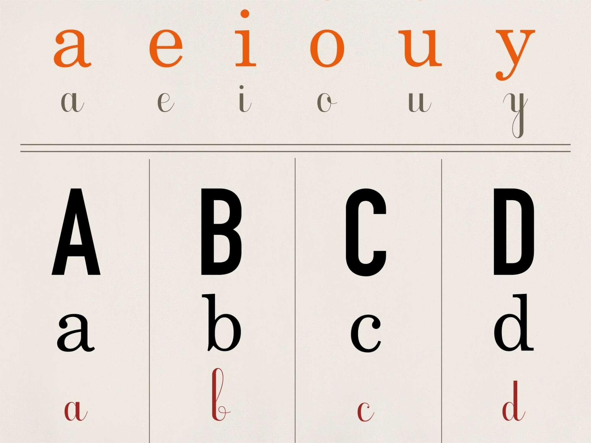 Zoom sur les lettres de l'alphabet du papier peint éducatif dessinés par Ich&Kar pour les enfants.