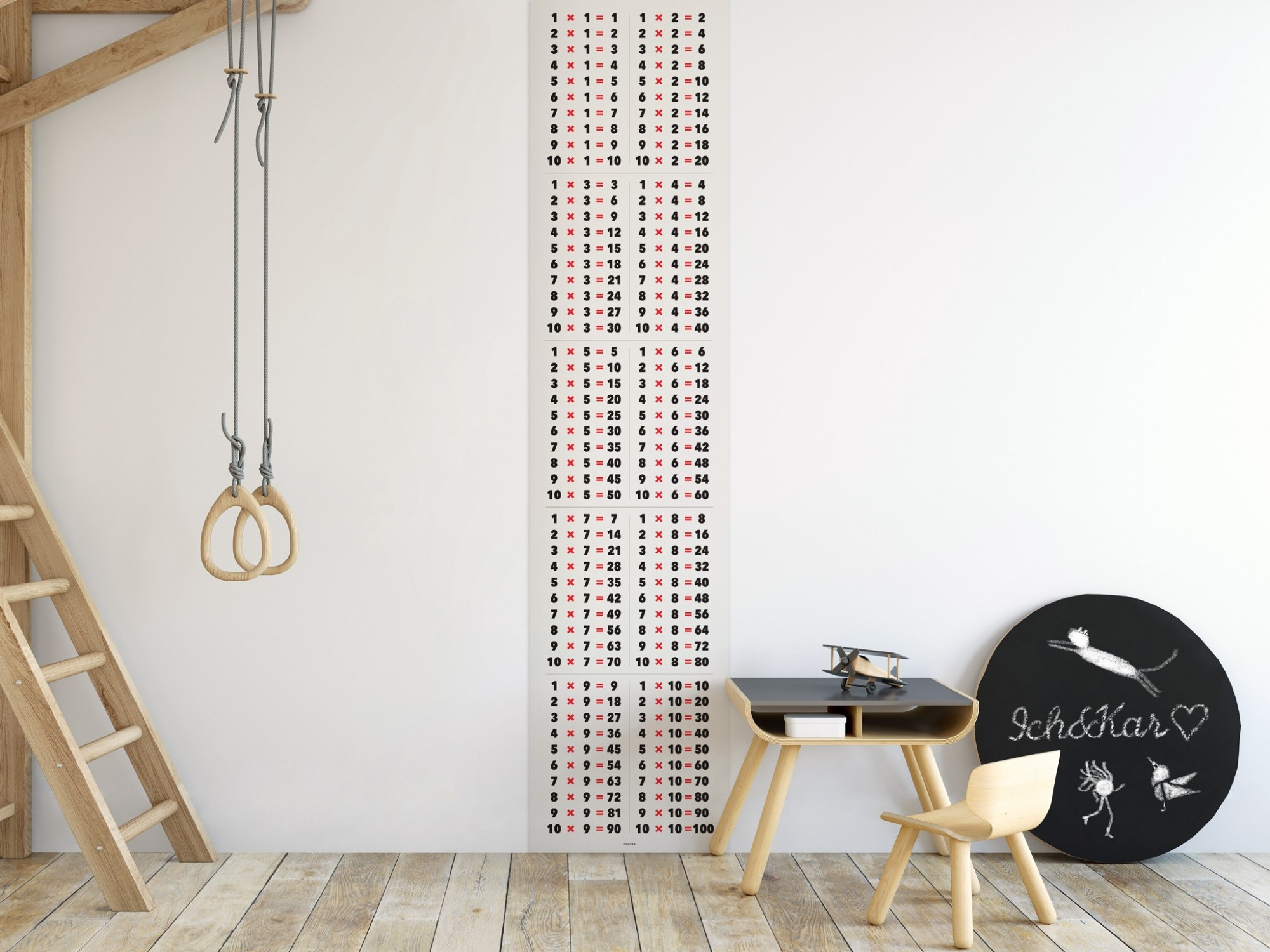 Un lé de papier peint avec tables de multiplications 3x7, collé dans une chambre d'enfant, design IchetKar