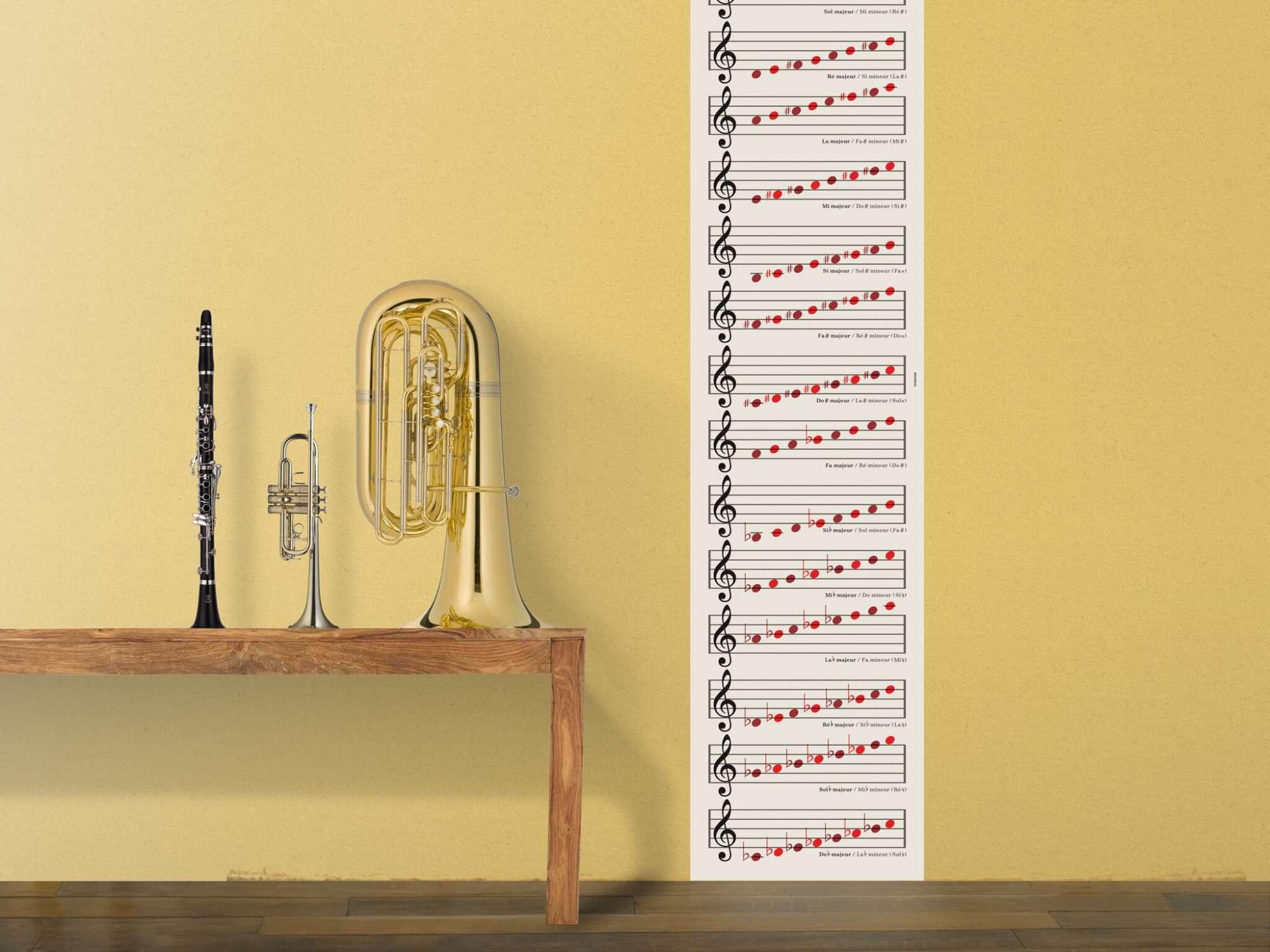 Lé de papier peint musique Clé de sol pour apprendre et décorer votre intérieur, design IchetKar
