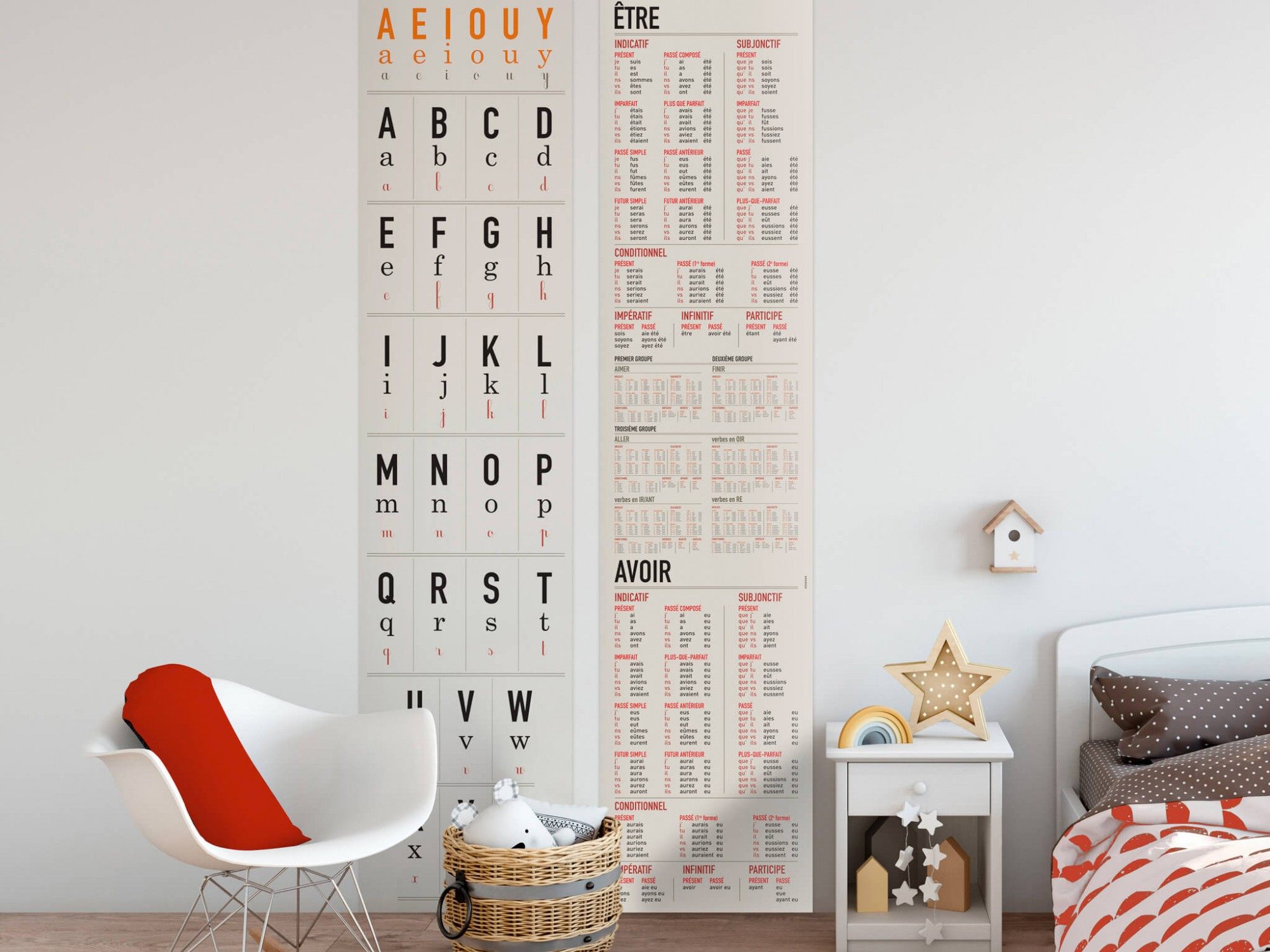 Le lé du papier peint conjugaison être et avoir avec le papier peint abécédaire dans une chambre d'enfant, design Ich&Kar