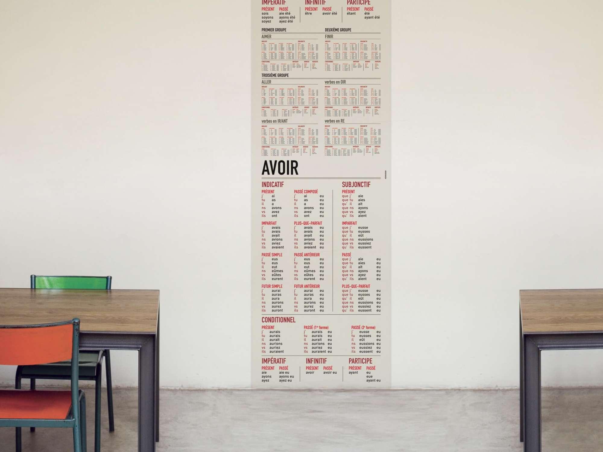 Lé de papier peint être et avoir de la collection watch, look and learn, collé dans une chambre d'enfant, design IchetKar