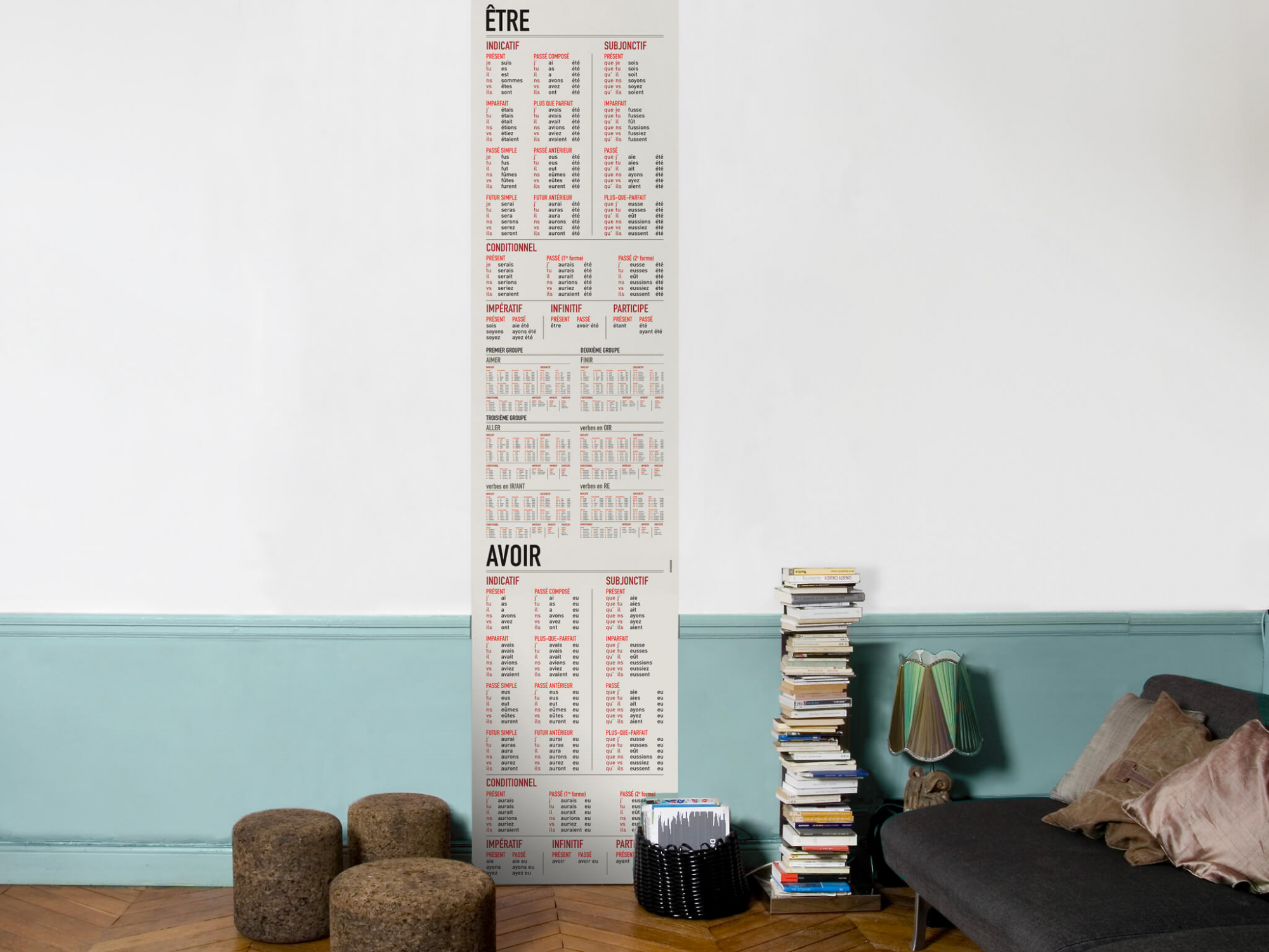 le papier peint éducatif être et avoir avec les conjugaisons  a tout les temps, design Ich&Kar